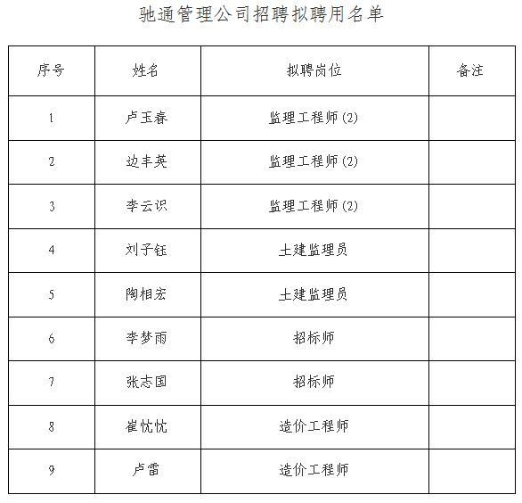 辽宁万博matext下载工程管理有限公司招聘拟聘人员公示